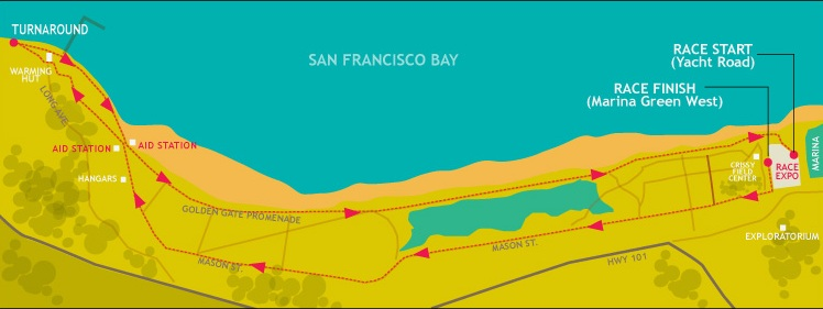 San Francisco Powerwalk Route