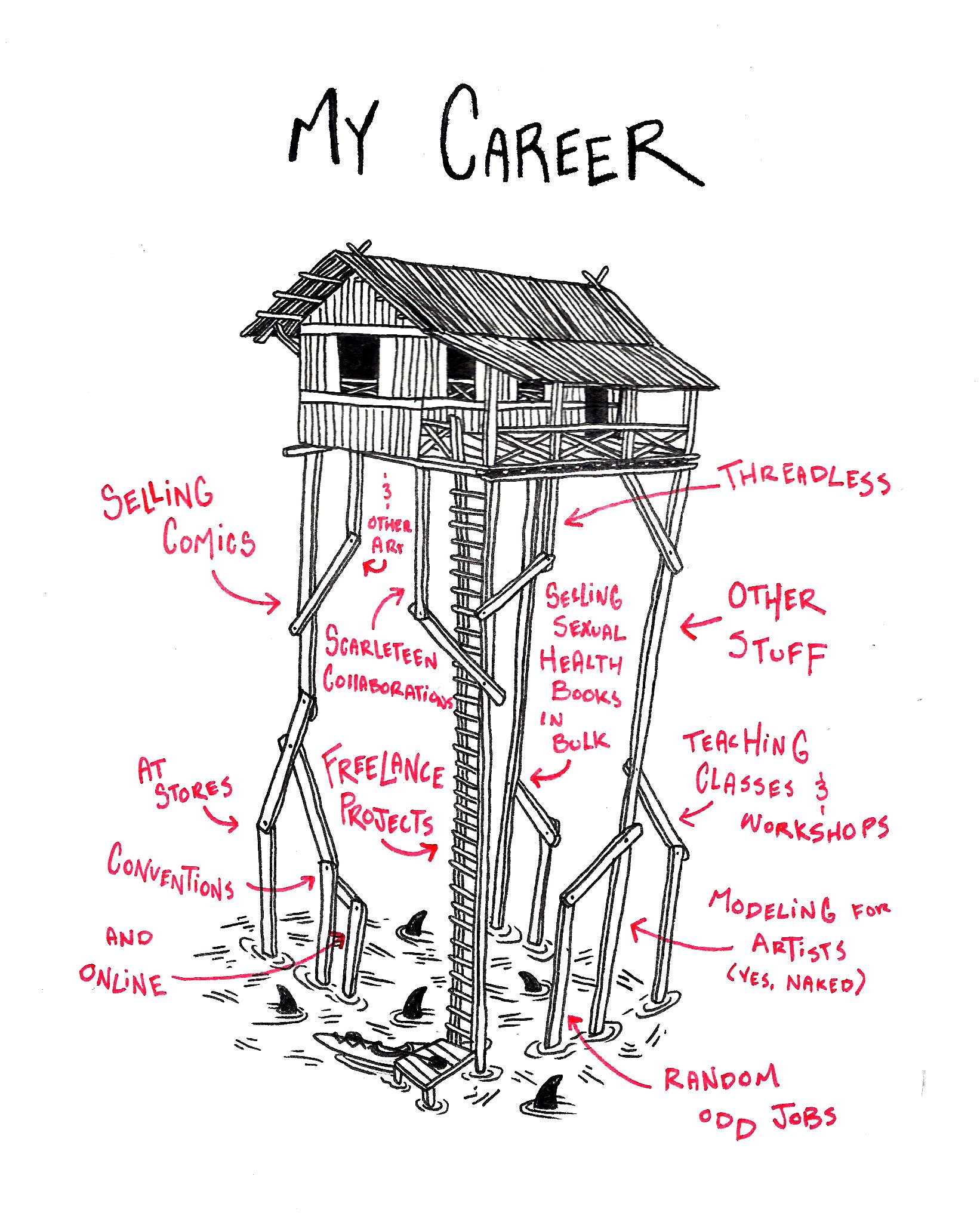 My Career.jpg
