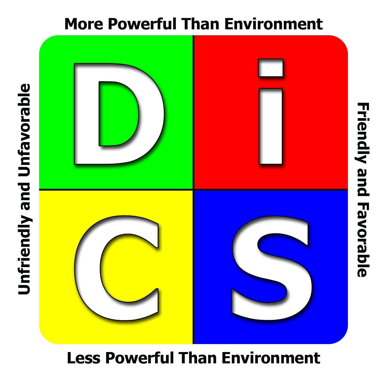 DISC-Perception_LOGO1.jpg