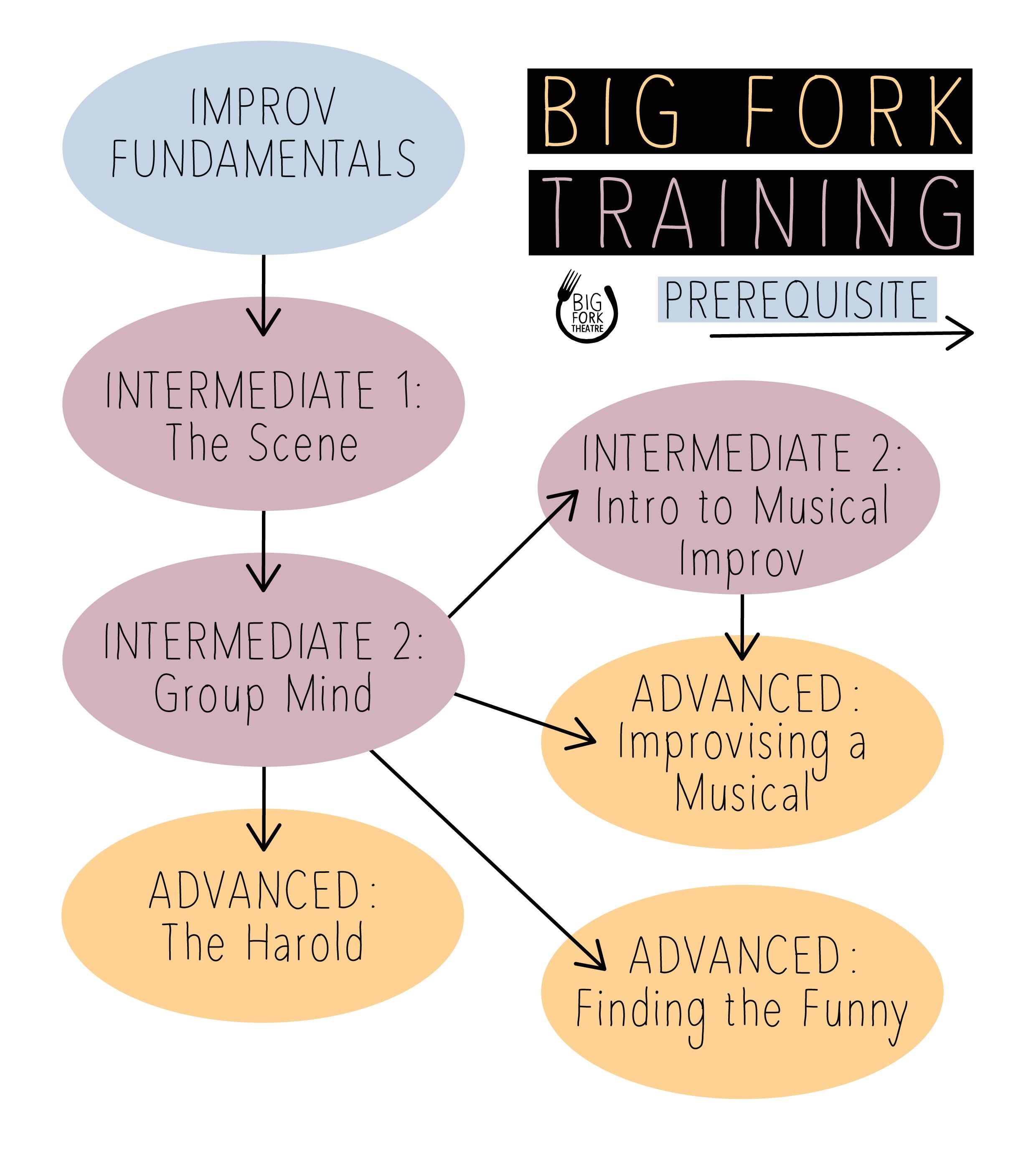 classes diagram_classes diagram.png