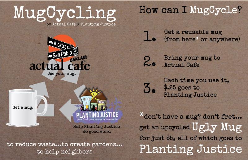 MugCycling-sign.jpg