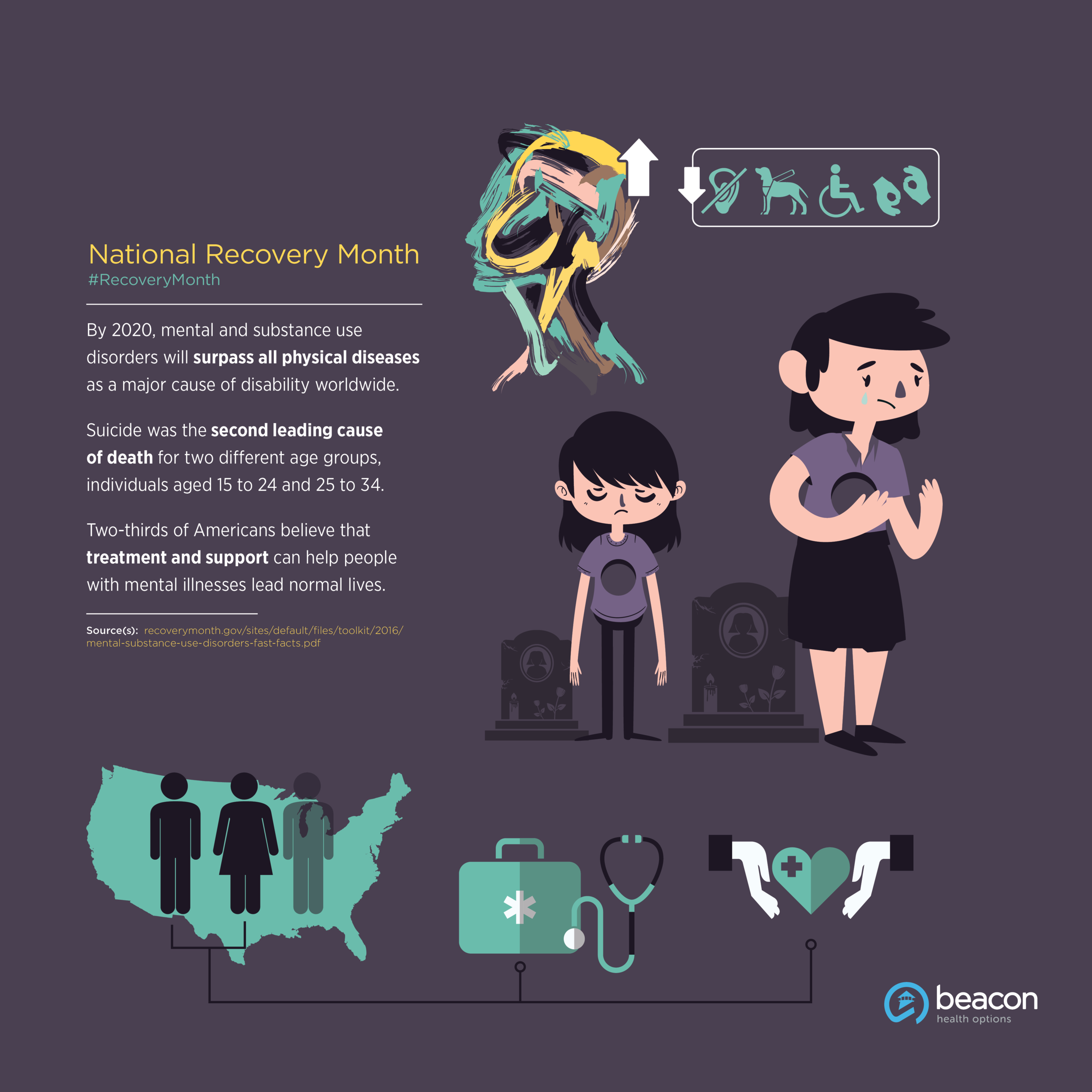 Beacon-RecoveryMonth-Infographic_v3.png