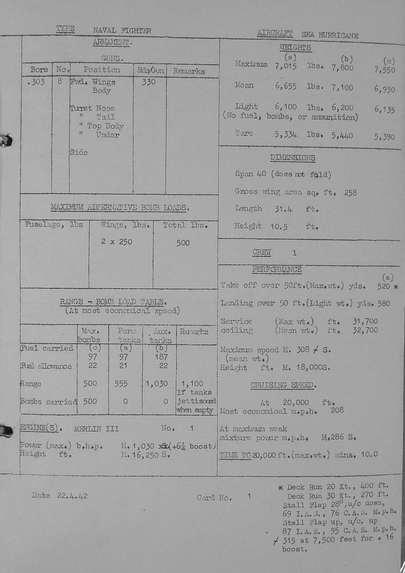 The FAA data card showing the performance of the Hawker Sea Hurricane 1B (Note the performance with 16lb boost at the bottom right of the card).
