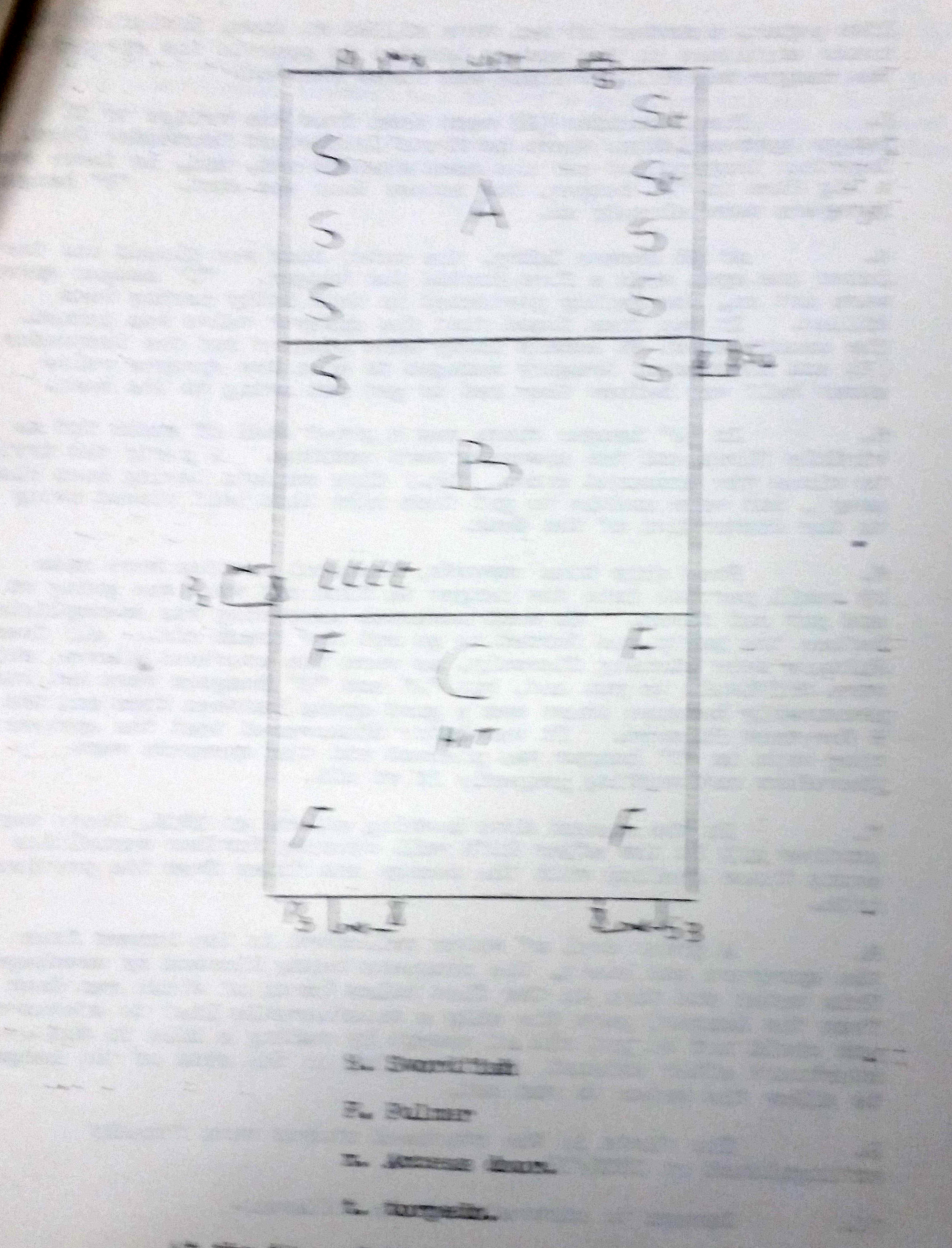"""This unfortunately blurry photo of a page from HMS Illustrious' Captain's Proceedings Report for the action shows the positions of the aircraft in the hangar at the time of the attack. """"S"""" stands for Swordfish, """"St"""" stands for Swordfish armed with a torpedo, """"t"""" represents the position of 'action ready' torpedo reserves and """"F"""" locates the Fulmars."""