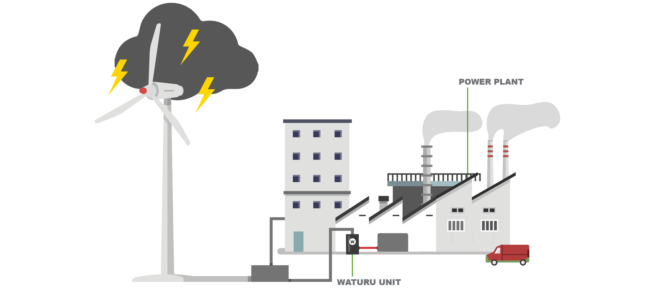 Power Management.png