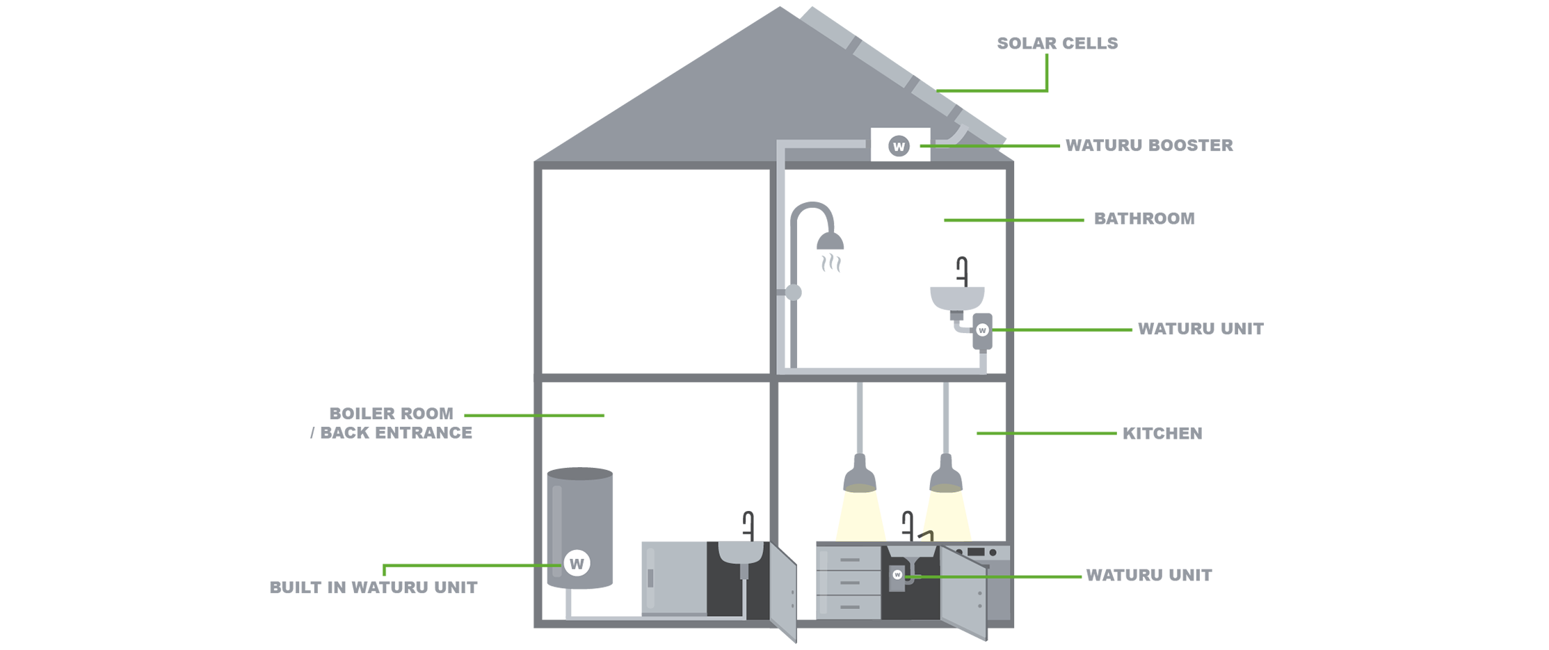 Water Heater & Booster.png