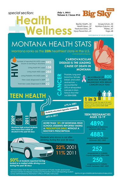 110715_bigskyweekly_health_info.jpg