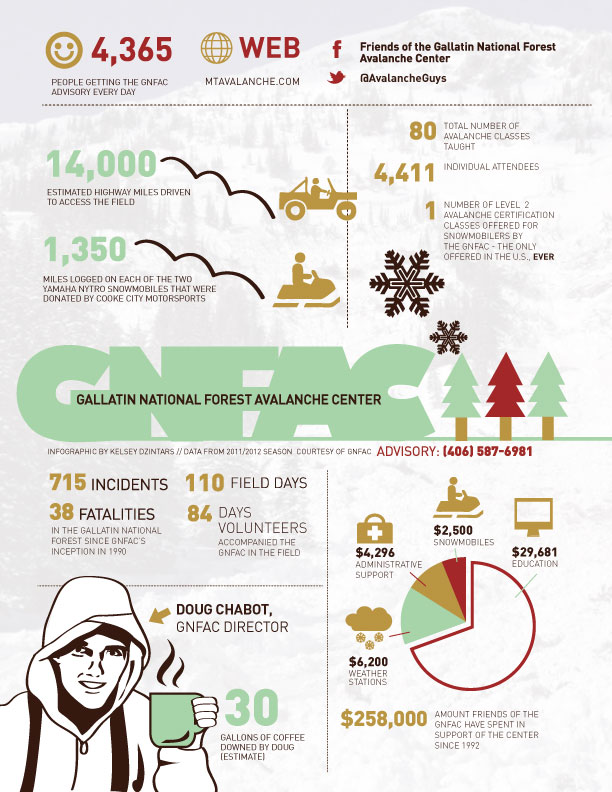 kelseydzintars_gnfac_infographic.jpg