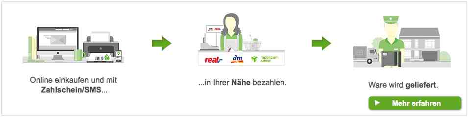 Bahrzahlen explained: Buy online, pay at a shop in your vicinity, receive your goods