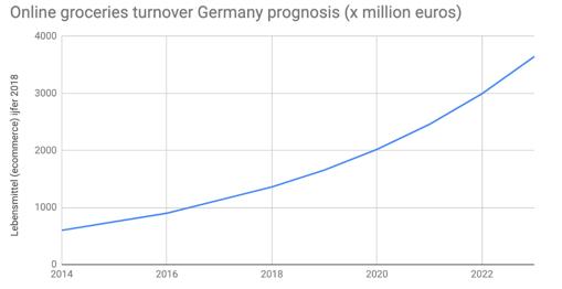 future growth .jpg