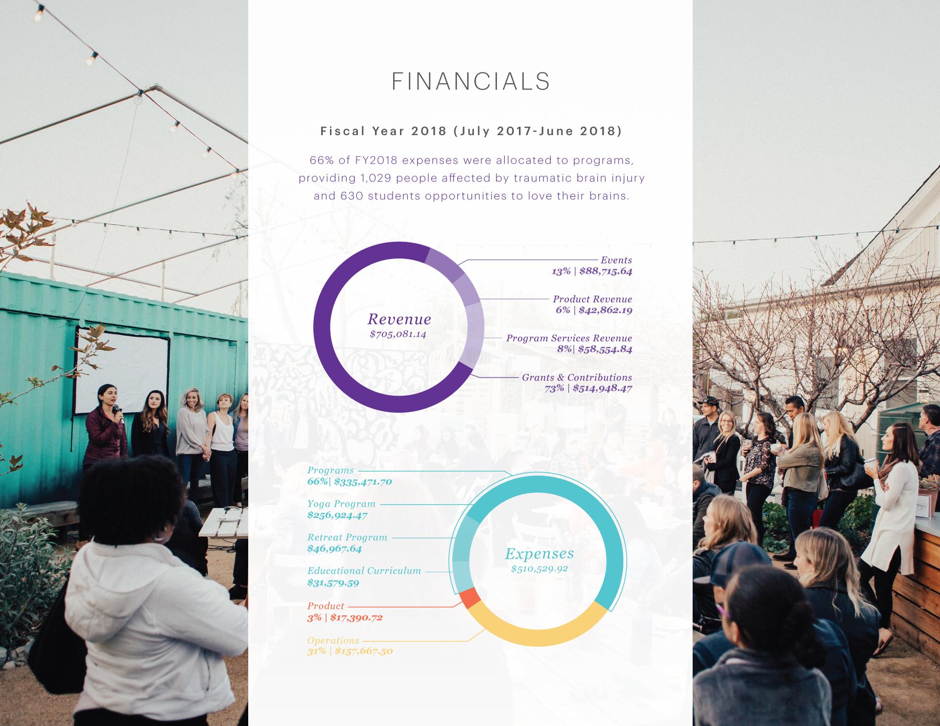 LYB_Annual_Report_Digital-23.png
