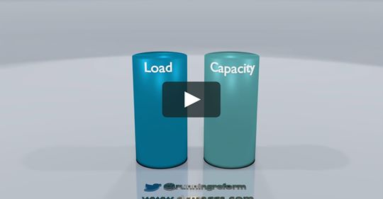 Load vs Capacity.jpg