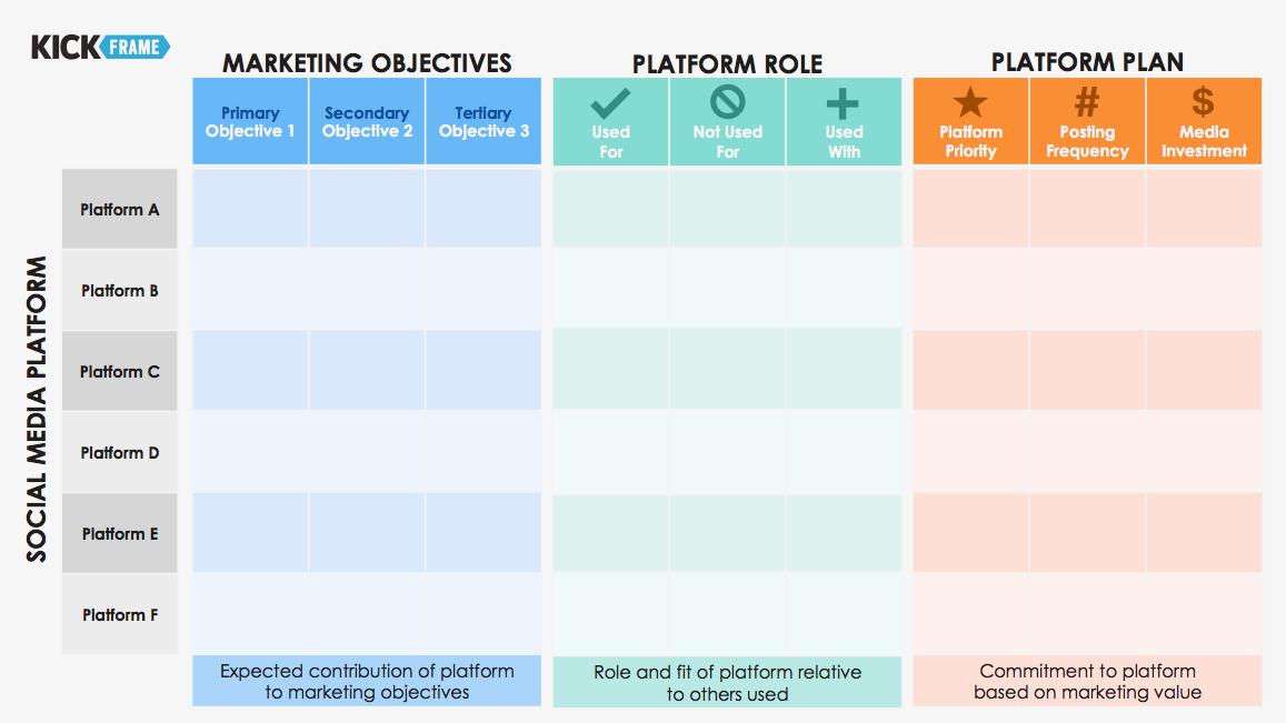 Social Media Platform Playbook