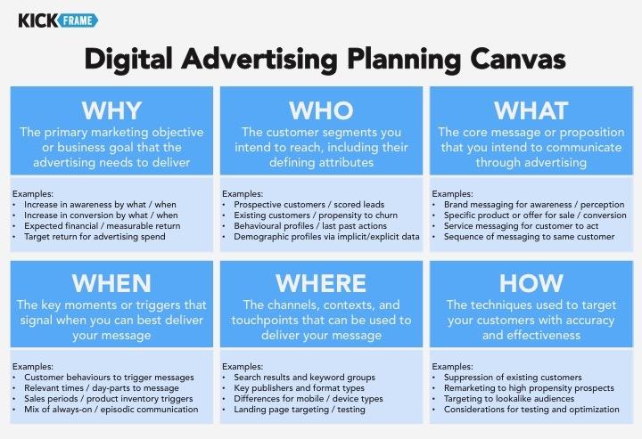 Advertising Planning Map_FINAL.jpg