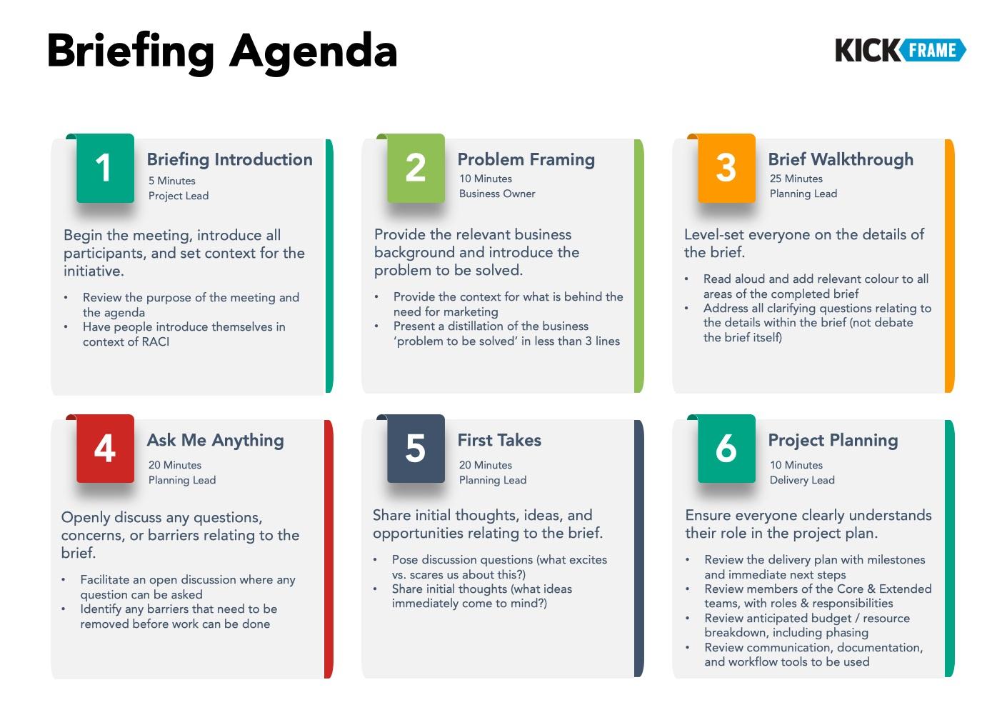 Briefing+Agenda