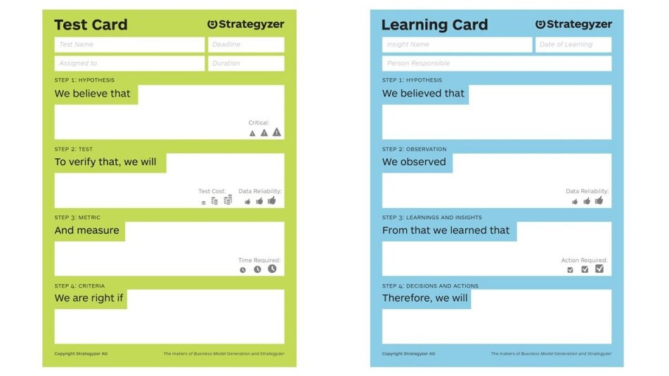 The-test-and-learning-card.jpg