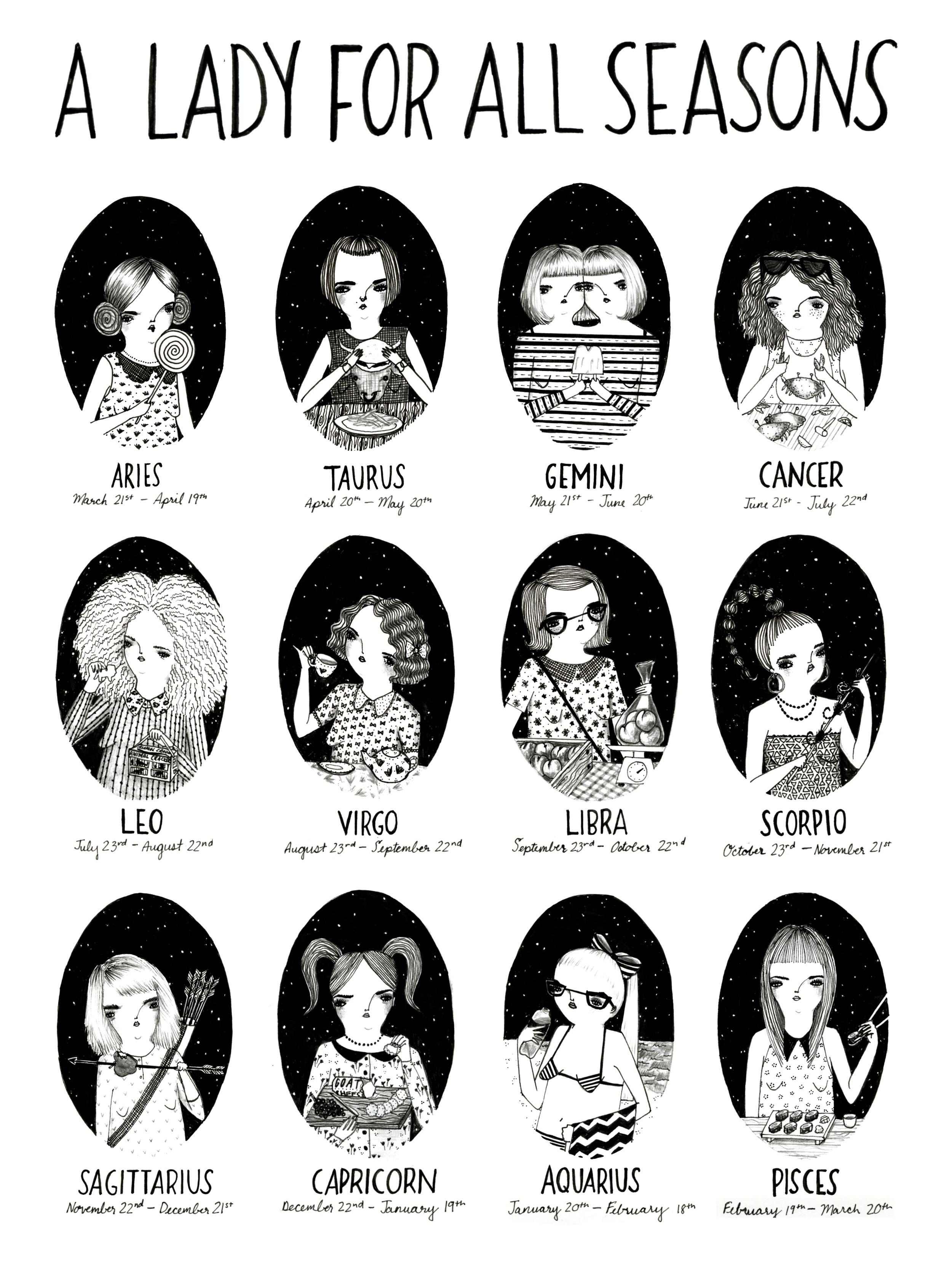 Horoscope Girls
