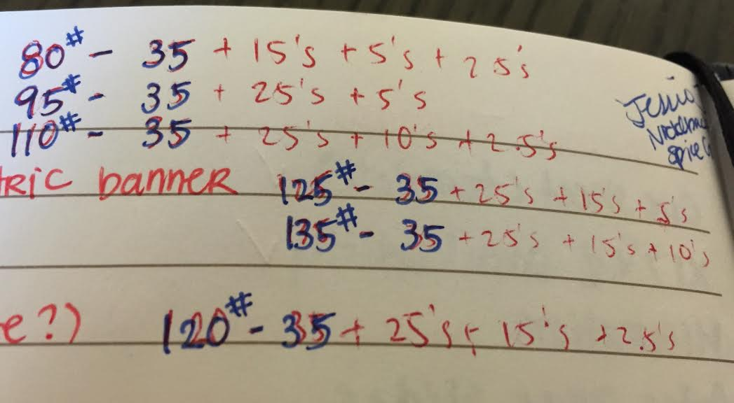 Jocelin not only wroteher percentages for Part A today, but also what plates to use for each set. Talk about detailed!