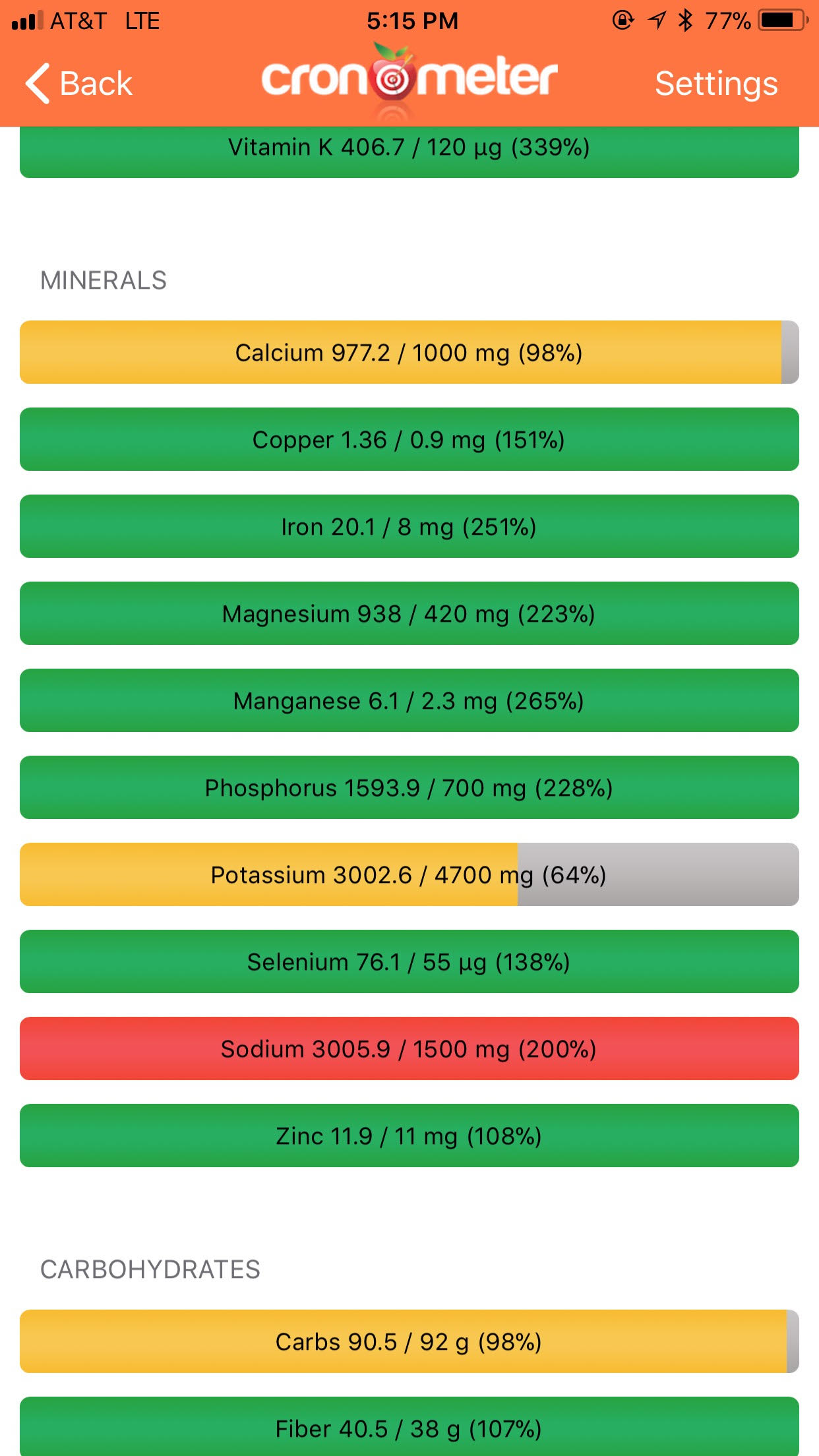 Here is an example of a random day's nutrition I took from August. This is how the mineral breakdown will show up on the Cronometer App. Being over on certain minerals is absolutely acceptable. For example, notice Magnesium was 223% that day. However, I got a red indication for too much sodium. Normally, I would not be too concerned with this IF my potassium intake was also high (to balance the high sodium), but it wasn't. So this day was definitely a learning experience with the foods I ate. The whole point of this Challenge is to discover foods that fulfill our intakes AND make us feel great/perform awesome!