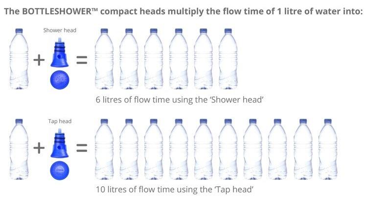 Benefits+of+Bottleshower.jpg