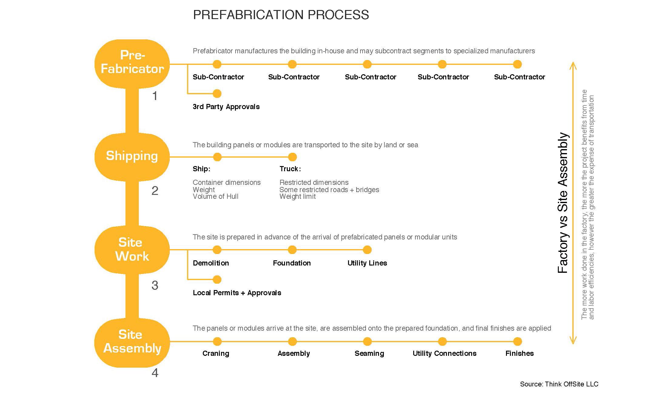 Maciunas Assessment Report 0509_Page_26.jpg