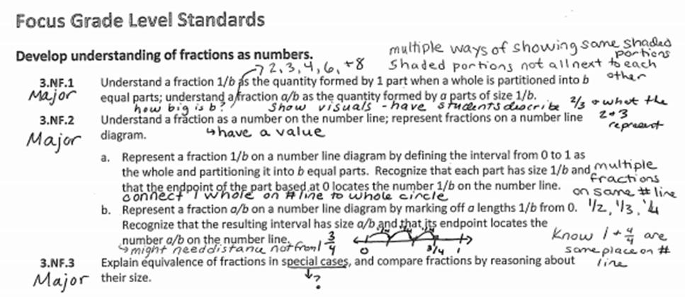 Example of Goal 1: Teacher's annotation of standards