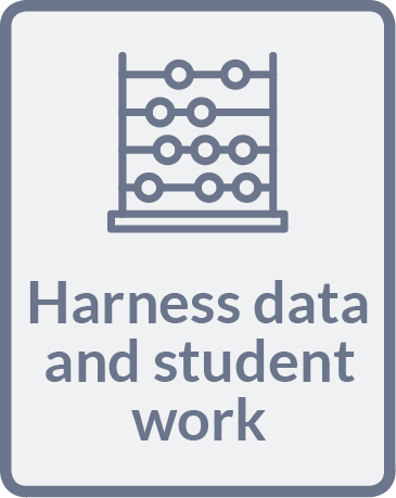 Harness data and student work