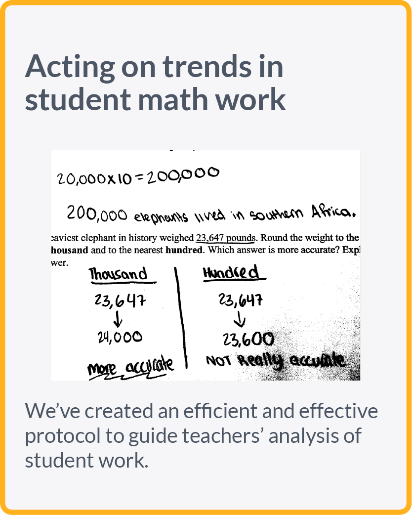We've created an efficient and effective protocol to guide teachers' analysis of student work.