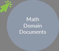 Math domain documents