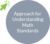 Approach for understanding math standards