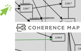 Coherence map