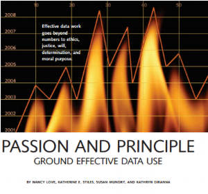 My colleagues and I read  Passion and Principle: ground effective data use  shortly before I attended the analysis meeting that prompted this post. I attribute the clarity of this realization to the article. It's a great read if you're interested in data culture.