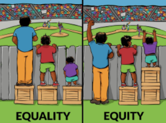 Equity vs Equality © Interaction Institute for Social Change | Artist: Angus Maguire