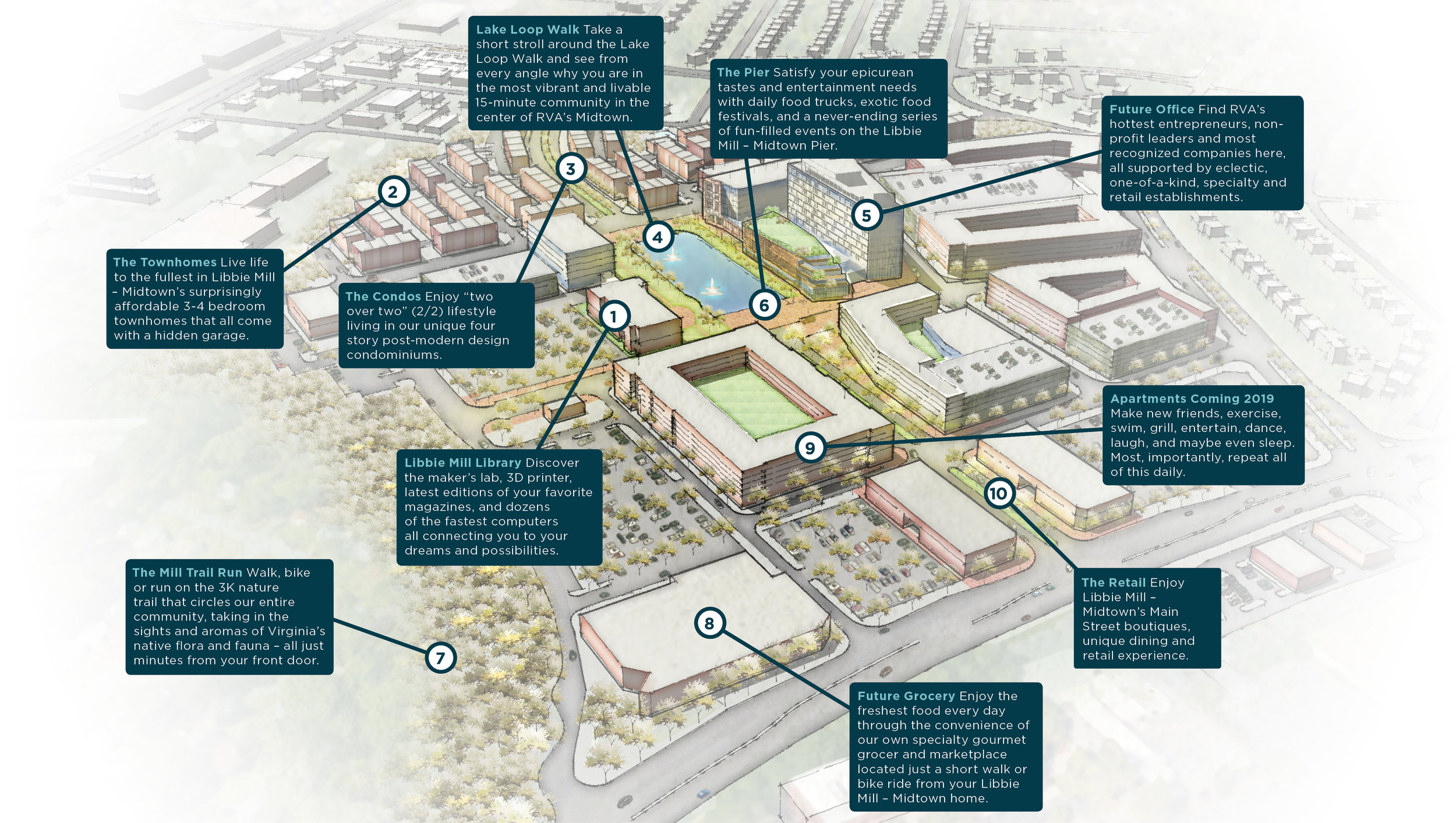 Hickok Cole Architects partnered with Gumenick and Creative to create an illustrated masterplan as Libbie Mill grows.