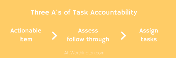 Alli-Worthingtons-3-As-of-Task-Accountability.jpg