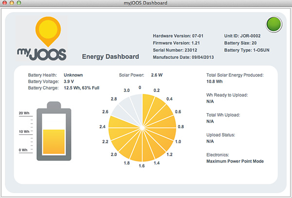The Energy Dashboard software, showing the current charge at 63% and generating 2.6W of solar power.