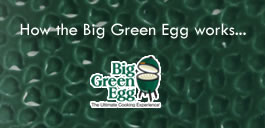 How the Big Green Egg Works