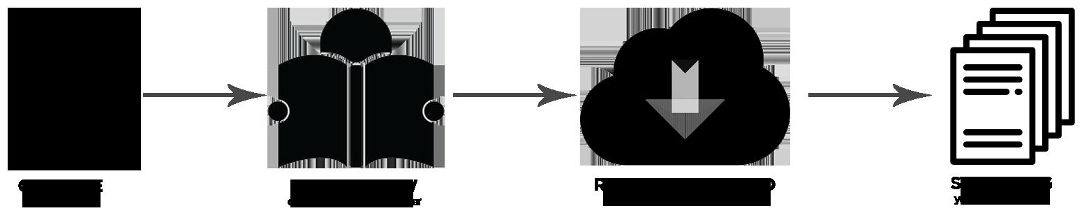 business-express-docs-diagram.png