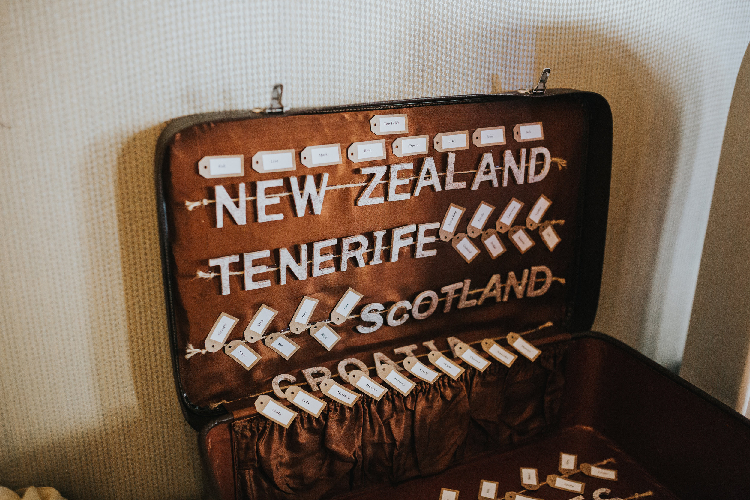 Suitcase table pan, with places the bride and groom have travelled to together.