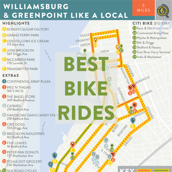 Best Bike Rides in Brooklyn