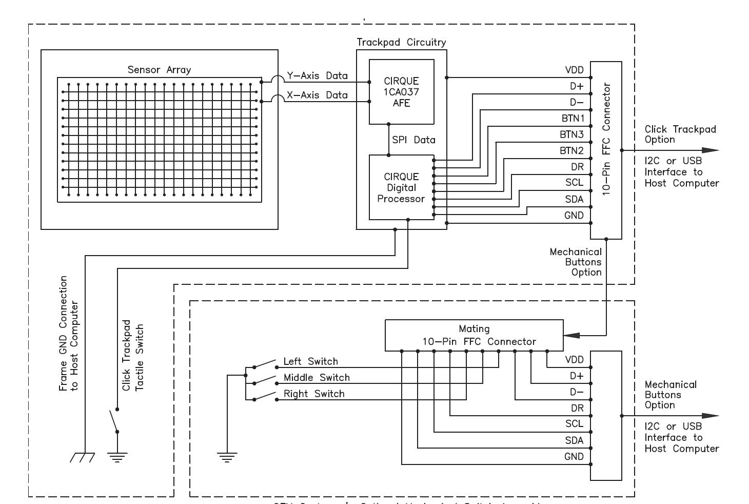 Custom-design-diagram.png