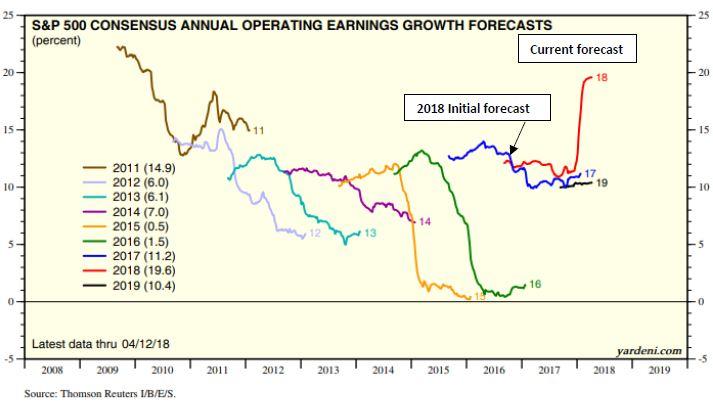 earnings proj.JPG