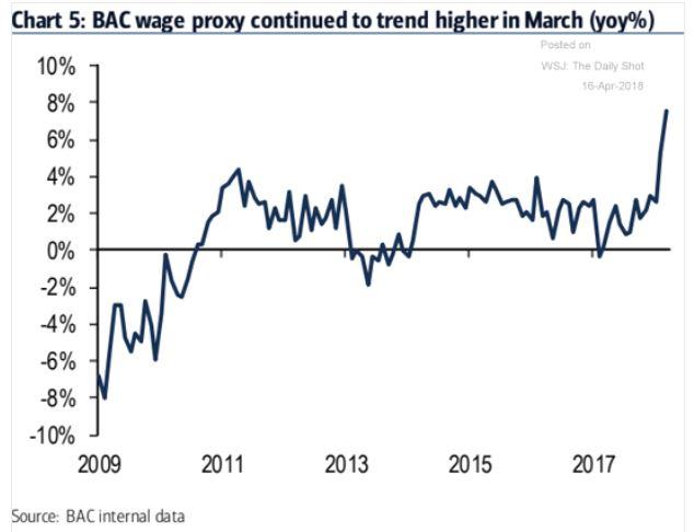 bac wage proxy.JPG
