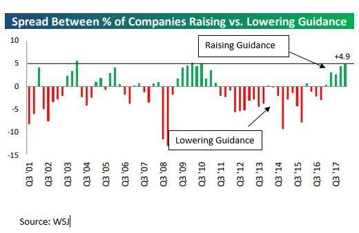 Company guidance.JPG