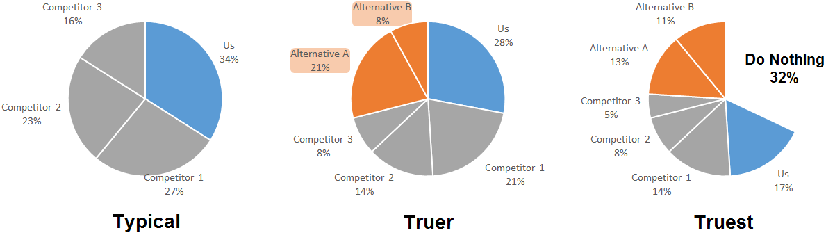 Market Share Perception.png