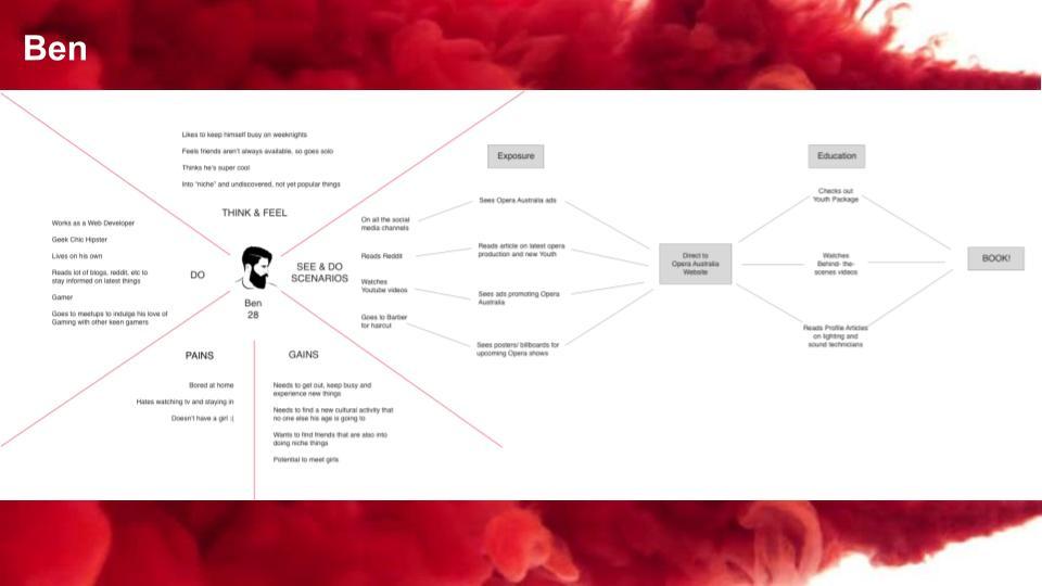 Opera Australia Presentation UXDI18 (1).jpg