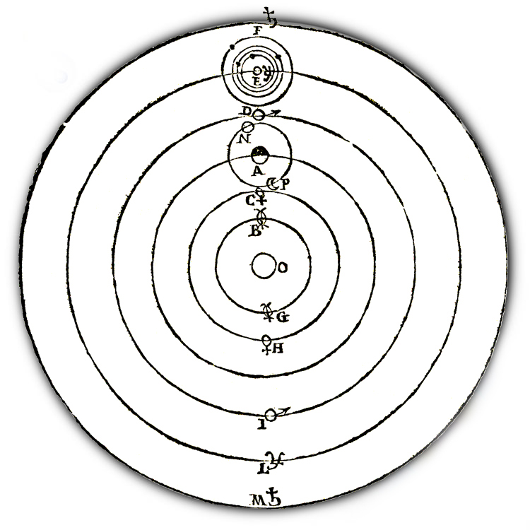 Illustration of the Copernican system of the universe from Galileo's  Dialogo sopra i due massimi sistemi