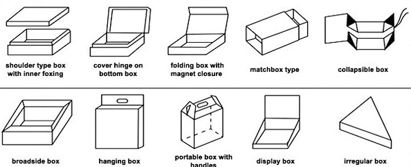 rigid-box-styles-asiakoreaprinting