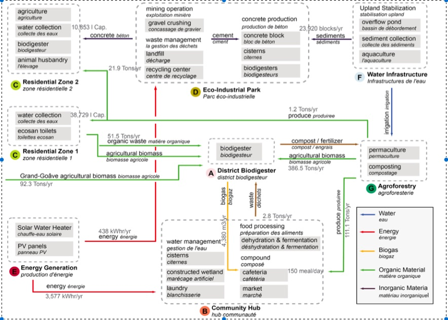 Fouche flow diagram .jpg