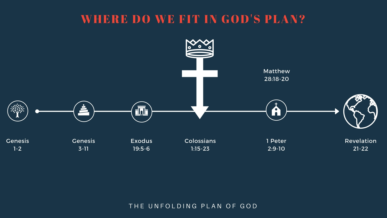 God's Plan 6.jpg